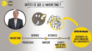Comprendre les fondamentaux du marketing avec Bpifrance Université