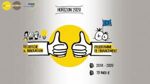 Comprendre Horizon 2020